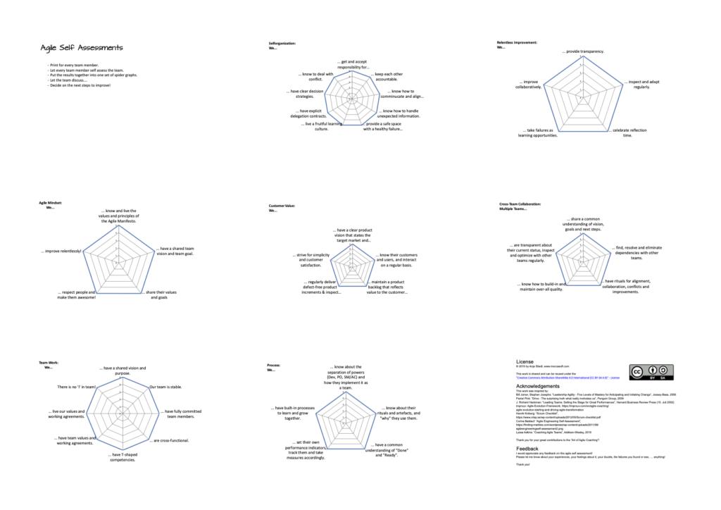 Agile Self Assessment for Teams -V2
