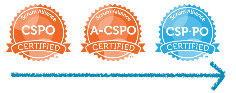 Certified Scrum Product Owner by Scrum Alliance
